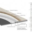 Виниловая плитка Moduleo Impress 56230 2.5мм - высокое качество по лучшей цене в Украине изображение 2.