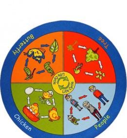 Детский ковер Life Cycle Anti-Slip Blue