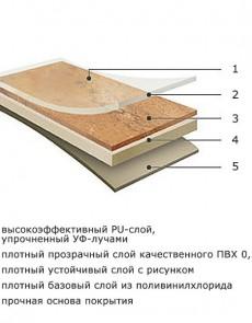 ПВХ Плітка Decotile LG Hausys 1201 2.0мм - высокое качество по лучшей цене в Украине.
